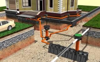 Что нужно знать при выборе канализационной системы в частный дом