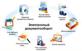 Как разобраться в системе электронного документооборота