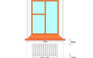 На какой высоте от пола ставят окна