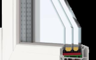 Пластиковые окна премиум класса