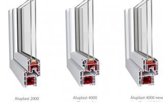 Aluplast ideal 4000 технические характеристики