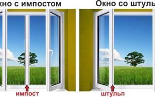 Что такое штульп в пластиковых окнах