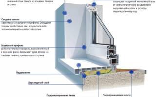 Инструкция по монтажу металлопластиковых окон