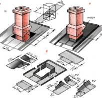 Как установить трубу на крыше из профнастила