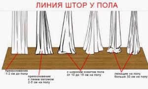 Должны ли шторы лежать на полу?