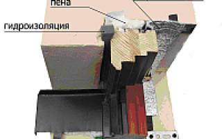 Технология монтажа пластиковых окон ГОСТ 30971 2002