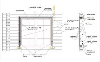 Размеры пластиковых окон для деревянного дома