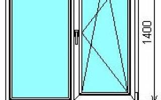 Антивандальные окна для дачи