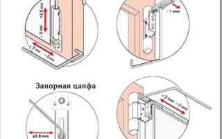 Как отрегулировать дверь балкона стеклопакет