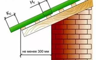 Выступ крыши от стены