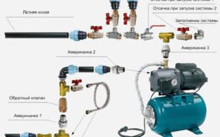 Погружные насосы для системы автономного водоснабжения