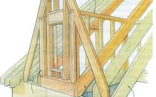 Слуховое окно на крыше конструкция треугольное