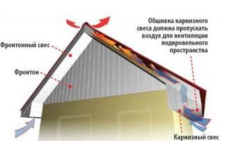 Как установить софиты на крыше