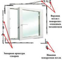 Как отремонтировать замок на пластиковом окне